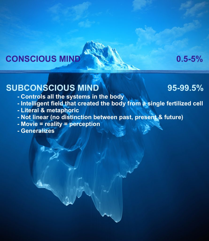 subconscious mind and health